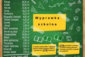 wyprawka_szk